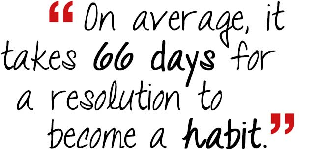 On average, it takes 66 days for a resolution to become a habit